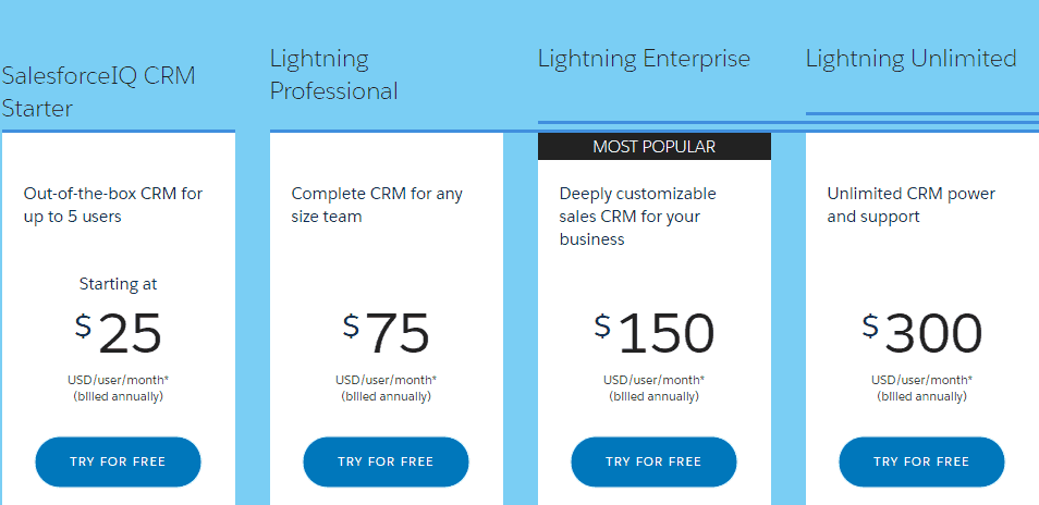 Salesforce.com-Pricing