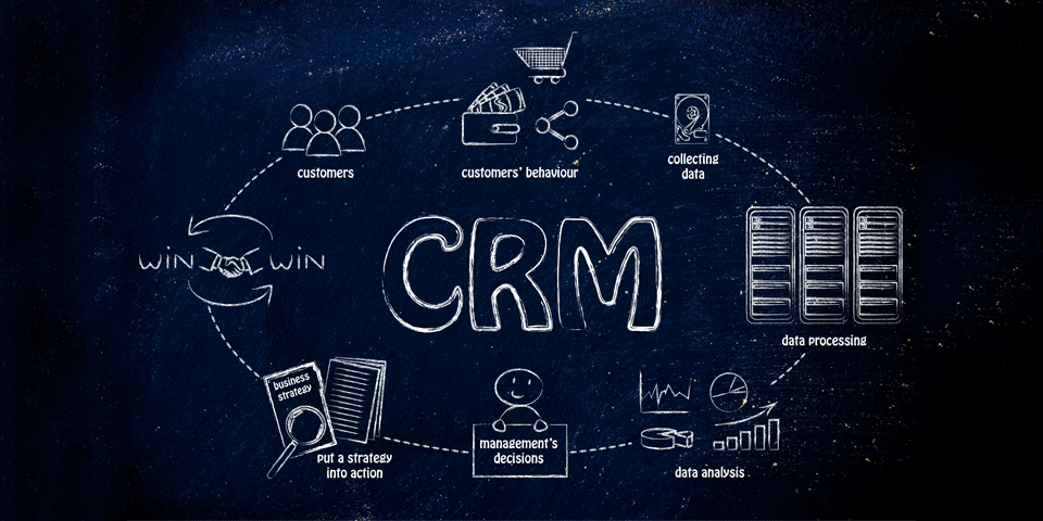 Why-Use-CRM-For-Small-Business